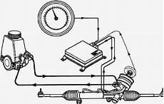 Variable Assist Power Steering