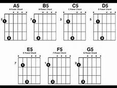 List Of Power Chords Theory Lesson 13 5 Or 5th Chords Power Chords Summary