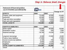 How To Prepare A Cash Flow Statement How To Prepare Statement Of Cash Flows In 7 Steps Ifrsbox
