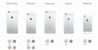 Image result for iPhone 5S vs 6s Size
