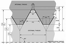 Screw Thread Dimensions Chart Iso Metric Screw Thread Wikipedia