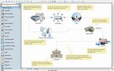 Workflow Chart Template Create Workflow Diagram Features To Draw Diagrams Faster