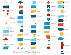 Flowchart Symbols Standard Flowchart Symbols And Their Usage Basic