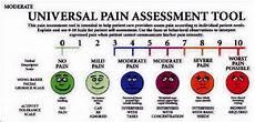 Universal Assessment Chart Pin On Health And Chiari