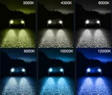 Xenon Headlights Chart Hid Xenon Headlight Conversion Kit By Kensun H3 10000k