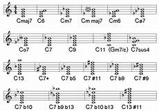 Jazz Chord Chart For Piano Lorasater Piano Chord Chart