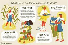 Non Fast Food Jobs For 16 Year Olds Guidelines For Working Minors