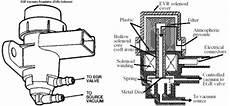 Checkengine Diagnosticando Sensores Y Actuadores Ford
