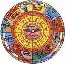 Tibetan Chart Ancient Tibetan Astrology Chinese Buddhist Encyclopedia