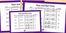 Music Notes And Symbols Chart Musical Notes And Rest Chart Teacher Made