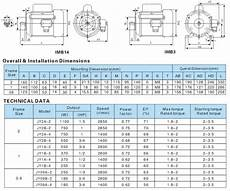 Small Size Jy Series Single Phase Capacitor Start