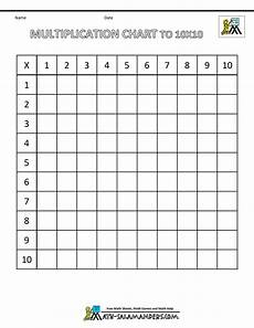 Multiplication Chart Up To 10 Multiplication Times Table Chart