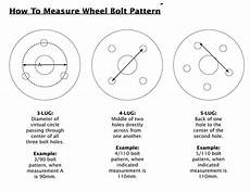 Lug Pattern Chart Understanding Offsets Wheel Sizing And Bolt Patterns