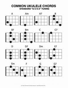 Soprano Ukulele Chord Chart Pdf 16 Common Ukulele Chords Pdf Ukulele Chords Chart