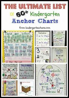I Charts Must Make Kindergarten Anchor Charts