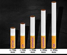 Cigarette Nicotine Content Chart Which Vape Juice Nicotine Levels Are Right For You