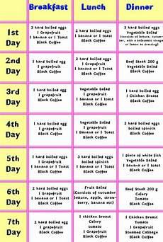 7 days diet plan to reduce weight in urdu diabetic diet menu