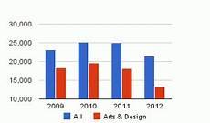 Stock Broker Salary Graduate Arts Amp Design Jobs May 2019 Graduate Jobs Com