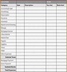 Small Business Expenses Template Examples Of Business Expenses Spreadsheets Spreadsheet