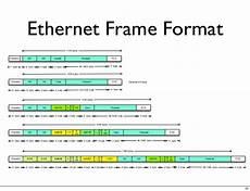 Ethernet Header Oohub Web Ethernet Header