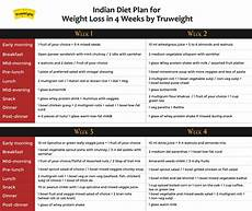 Indian Diet Plan For Weight Loss 4 Weeks Diet Plan For 2020