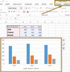 How To Find Chiron In Your Chart How To Add Titles To Charts In Excel 2010 2013 In A Minute