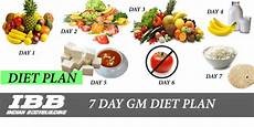Best Indian Diet Chart For Mothers In Hindi 7 Days Gm Diet The Best Indian Vegetarian Diet To Lose