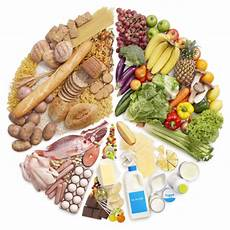 Perfect Health Diet Food Chart A Healthy Diet A Prescription For A Healthy Life I Spy