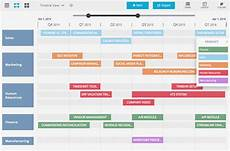 Roadmap Project No More Features On Product Roadmaps Have Themes Or