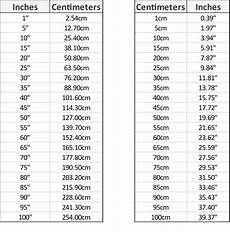 Height In Inches To Cm Conversion Chart Conversion Charts Inch To Centimeter Sycor Technology