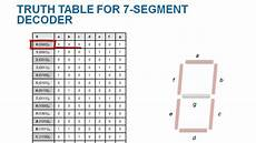 7 Segment Display Chart Driving Seven Segment Display With Vhdl Youtube