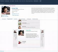 Sharepoint 2013 Organization Chart Web Part Organization Browser Web Part How To Display Employee S