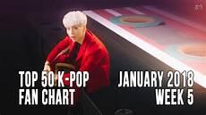 2018 Pop Charts Top 50 K Pop Songs Chart January 2018 Week 5 Fan Chart