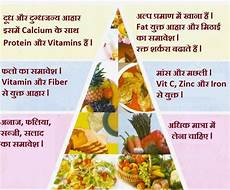 Diet Chart For Mother After Delivery In India Diet Plan For Diabetes Patient In Hindi Salegoods