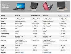 Mac Computer Comparison Chart Techztalk Dell S Laptop Comparison Chart Shows Apple