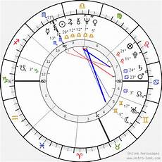 Birth Chart M M Georgian Birth Chart Horoscope Date Of Birth Astro