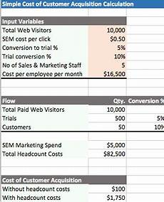 Start Up Costs For A Business Startup Killer The Cost Of Customer Acquisition For