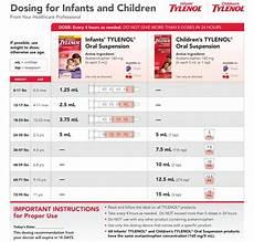 Robitussin Pediatric Dosage Chart Children S Sudafed Dosage By Weight Blog Dandk