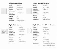 Sonoff Zbbridge Smart Bridge Zigbee3 Wireless by Sonoff Zbbridge Smart Bridge Zigbee3 0 App Wireless Remote