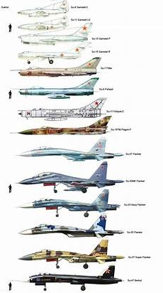 Fighter Aircraft Comparison Chart Tanks A Lot Enrique262 Fighter Planes Size Comparison