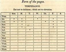 Benjamin Franklin Virtues Chart 3 Self Improvement Tips From The Journals Of Benjamin