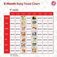 Vegetarian Baby Food Chart 6 Months Baby Food Chart With Indian Recipes