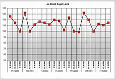 Blood Sugar Levels Chart Template Printable Blood Sugar Chart Template Excel Tmp