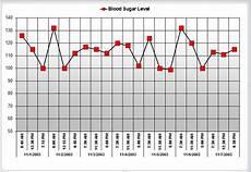Printable Blood Sugar Chart Printable Blood Sugar Chart Template Excel Tmp