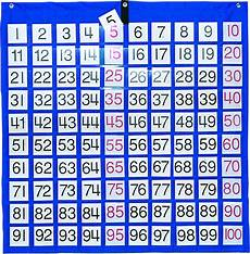 100 Square Pocket Chart Hundreds Pocket Chart