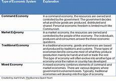 Types Of Economy Types Of Economies The Business Quest