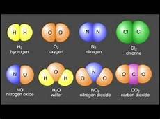Molecule Vs Atom Molecules Youtube