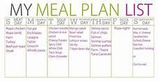 Diet Chart For Dinner Diet Plan Breakfast Lunch And Dinner Diet Plan