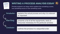 Process Essay Outline Process Analysis Essay Topics Outline And Examples