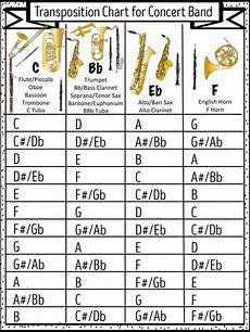 Baritone Sax Chart Som Instrument Transposition Chart Pdf Music Theory